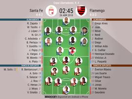 Escalações do Santa Fe-Flamengo da 4ª rodada da Copa Libertadores, 26-04-18. BeSoccer