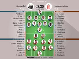Escalações do Santos-Estudiantes, 25-04-18. BeSoccer