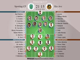 Escalações do Sporting CP-Rio Ave, 18-03-18. BeSoccer