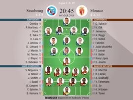 Escalações do Strasbourg-Monaco 09-03-18. BeSoccer