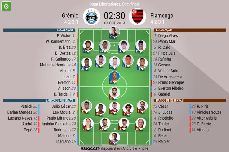 Escalações Grêmio x Flamengo Semifinal Libertadores 2019. BeSoccer