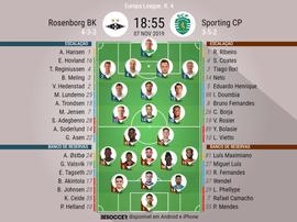 Escalações oficiais de Rosenborg BK e Sporting CP pela 4ª rodada da Europa League 2019-20.