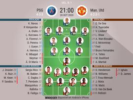 Escalações PSG e Manchester United - Champions League 2020-21 - 20/10/2020. BeSoccer