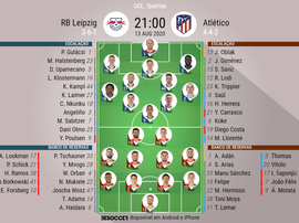 Escalações RB Leipzig e Atlético de Madrid - Quartas de final - Champions League. BeSoccer