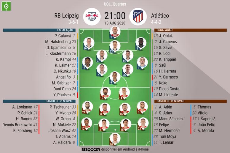 Escalações RB Leipzig e Atlético de Madrid - Quartas de final - Champions League. BeSoccer