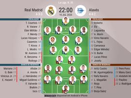 Escalações Real Madrid e Alavés - 35ª rodada LaLiga - 10/07/2020. BeSoccer