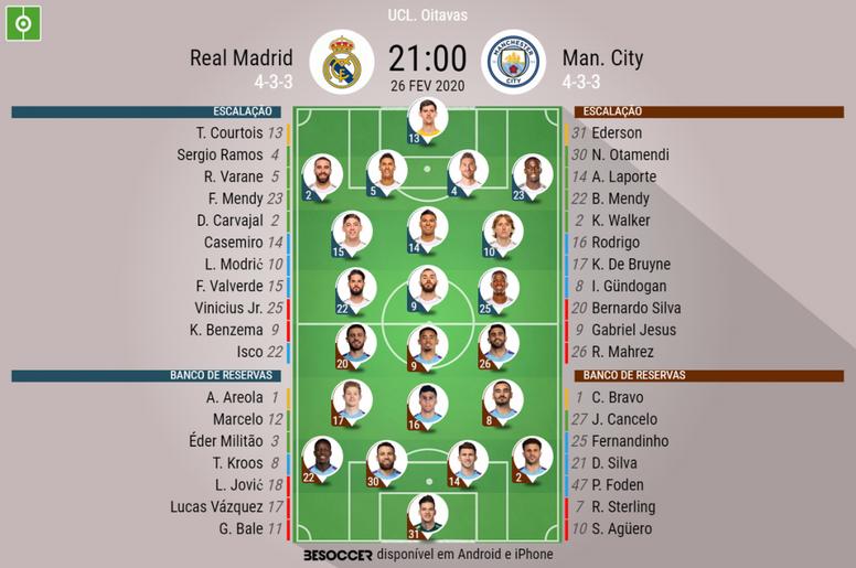 Escalações Real Madrid e Manchester City - oitavas Champions League - 26/02/2020. BeSoccer