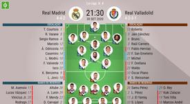 Escalações Real Madrid e Real Valladolid - 4ª rodada LaLiga - 30/09/2020. BeSoccer