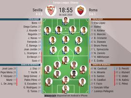 Escalações Sevilla e Roma - Oitavas de final - Liga Europa - 06/08/2020. BeSoccer