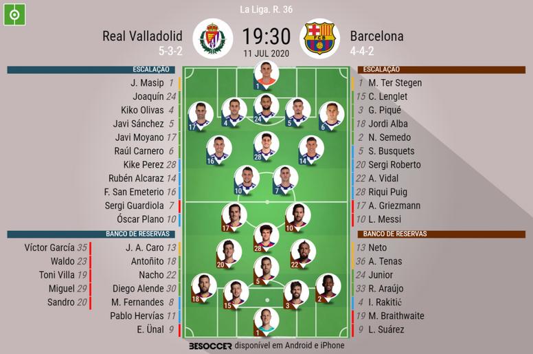 Escalações Valladolid e Barcelona - 36ª rodada LaLiga - 11/07/2020. BeSoccer