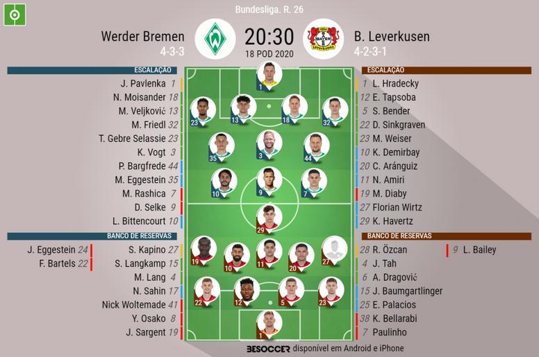 Escalações oficiais de Werder Bremen e Bayer Leverkusen. BeSoccer