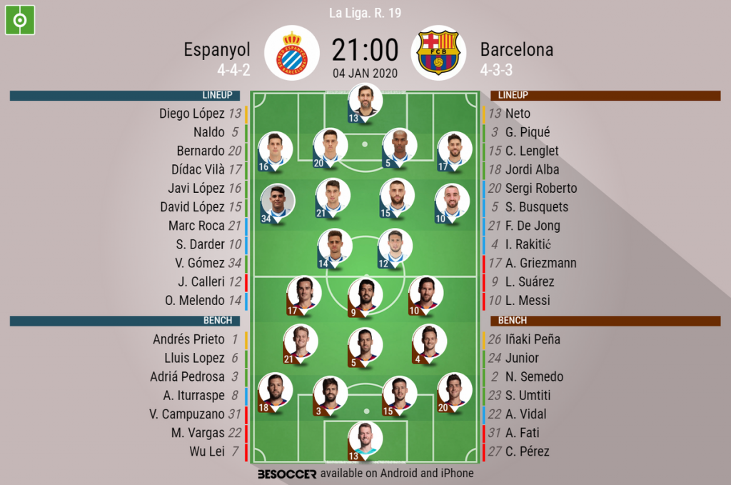 Espanyol V Barcelona As It Happened Besoccer