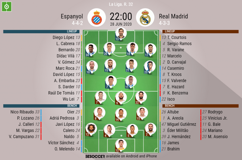 Espanyol v Real Madrid, La Liga 2019/20, 28/06/2020, matchday 32 - Official line-ups. BESOCCER