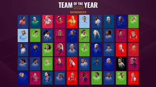 As 50 indicadas ao melhor time feminino de 2020. UEFA