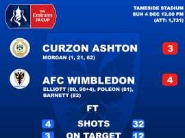 Locura en la FA Cup. AFCWimbledon