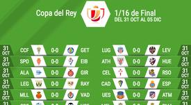 Estos son los cruces de los dieciseisavos de final de la Copa del Rey 2018-19. BeSoccer
