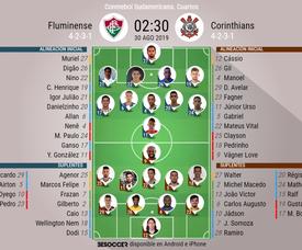 Estos son los onces oficiales del Fluminense-Corinthians. BeSoccer