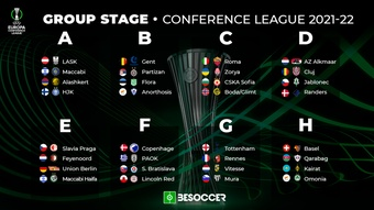 Europa Conference League group stage draw 2021/22. BeSoccer