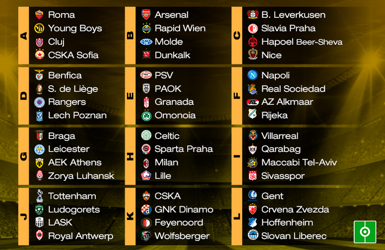 Europa League Draw Results Besoccer