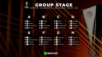 Europa League group stage draw 2021/22. BeSoccer