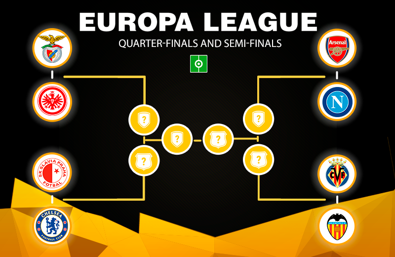 these are the matches for the quarter finals of the europa league 18 19 besoccer quarter finals of the europa league