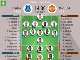 Everton v Man Utd, Premier League, GW 35 - Official Lineups. BESOCCER