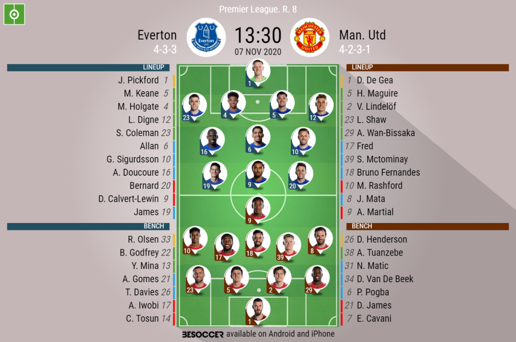 Everton V Man Utd As It Happened Besoccer