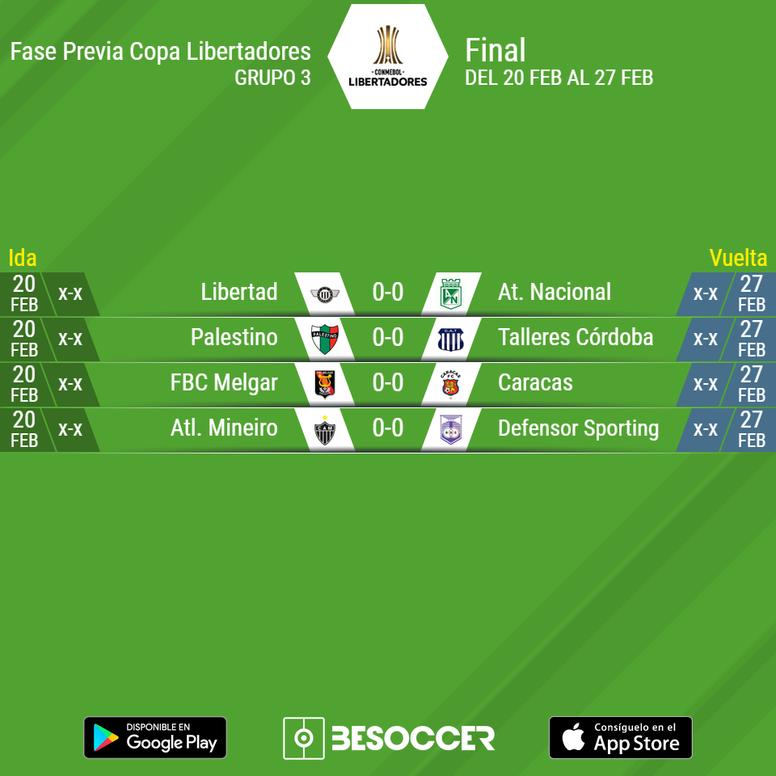 Así queda la última fase previa de la Libertadores 2019. BeSoccer