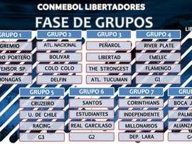 Fase de grupos de la Copa Libertadores 2018. CONMEBOL