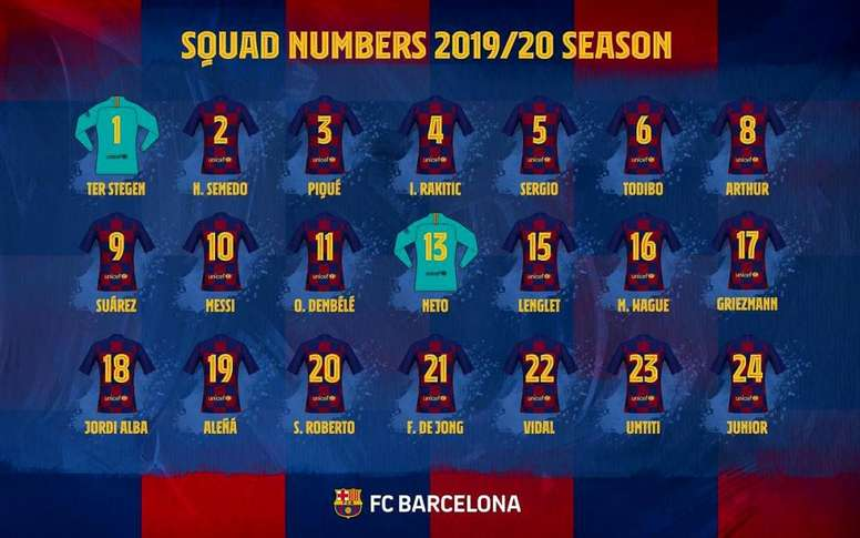 Fc Barcelona Shirt Numbers Confirmed Besoccer