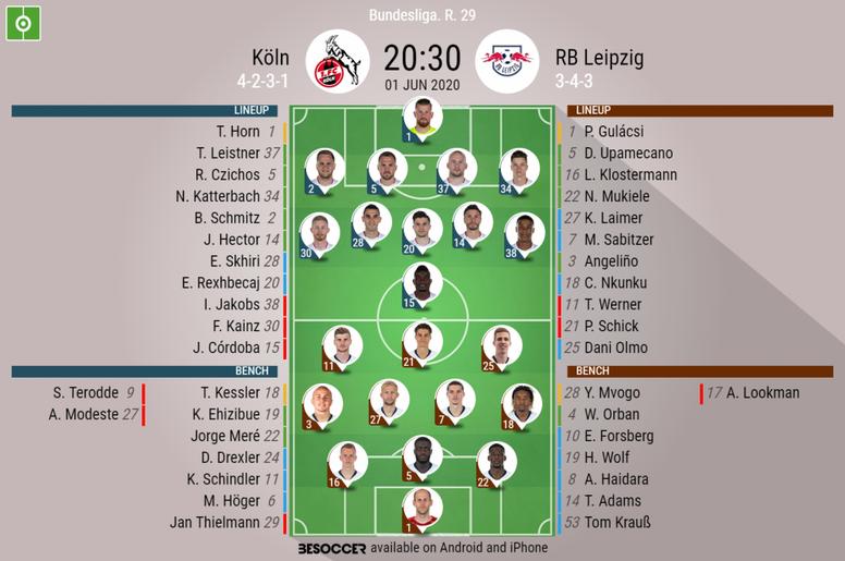 FC Köln V RB Leipzig. Bundesliga 2019/20. Matchday 29, 01/06/2020-official line.ups. BESOCCER