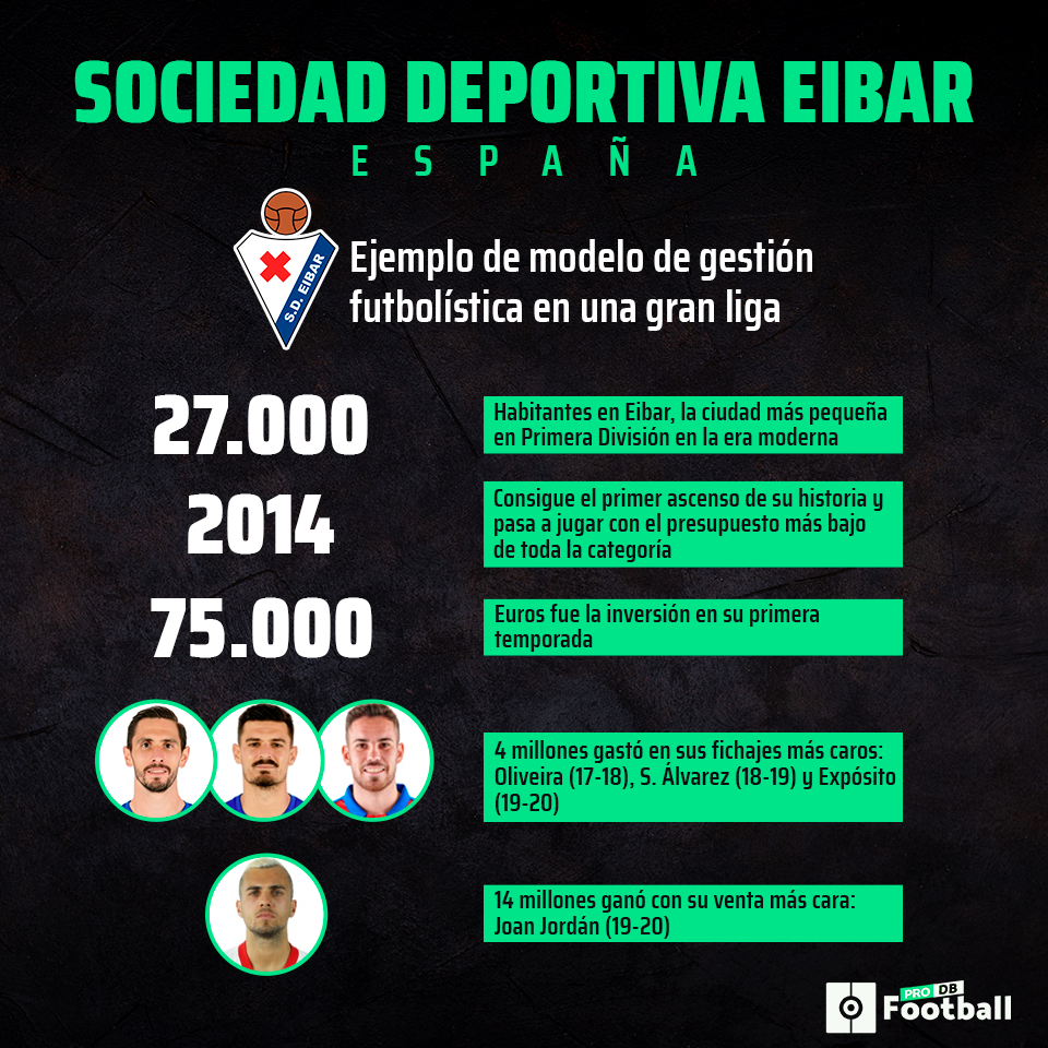 El fútbol fuera del foco: 40 clubes singulares en el mundo