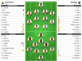 Dérbi duro entre o Fenerbahçe e o Besiktas. BeSoccer