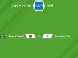 Esta es la final de la Copa Argentina 2018. BeSoccer