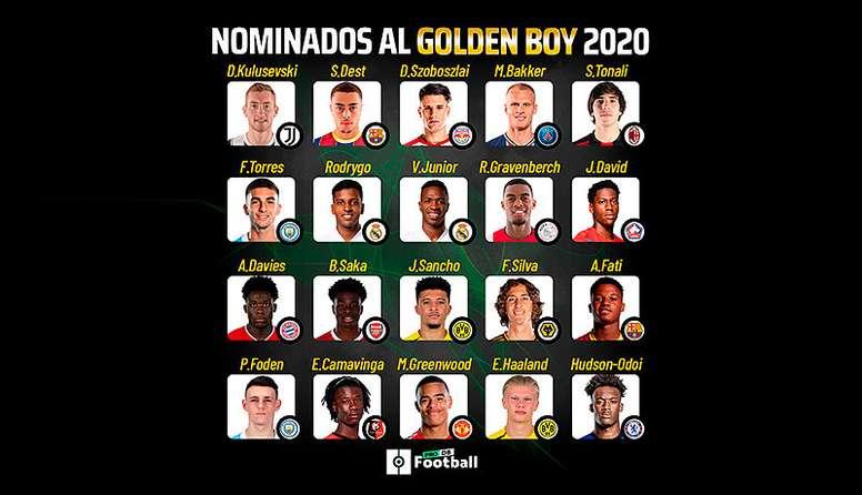 Estos son los 20 finalistas al Golden Boy 2020. ProFootballDB