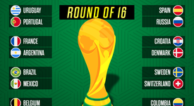 Here are the Round of 16 fixtures for the 2018 FIFA World Cup. BeSoccer