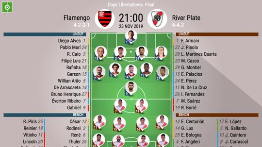 Flamengo v River Plate, Copa Libertadores final, 2019/20, 23/11/2019 - Official line-ups. BESOCCER