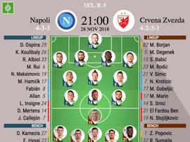 Formazioni ufficiali Napoli-Stella Rossa. BeSoccer
