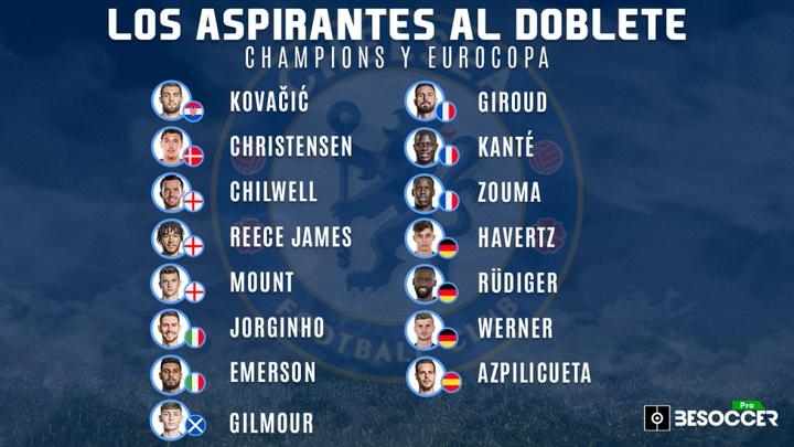 Otros 12 consiguieron ganar Champions y Eurocopa el mismo año. BeSoccer Pro