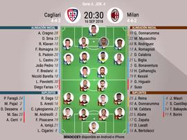 Formazioni ufficiali Cagliari-Milan. BeSoccer
