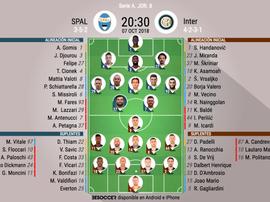 Formazioni titolari Spal-Inter, 8ª giornata di Serie A 2018-19. BeSoccer