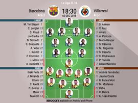 Formazioni ufficiali Barcellona-Villarreal. BeSoccer