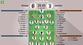 Formazioni ufficiali Bologna-Juventus, Coppa Italia 2018/19, 12/01/2019. BeSoccer