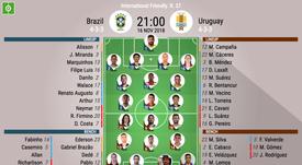 Brasil x Uruguai. BeSoccer