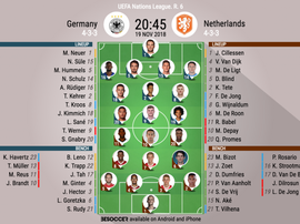 Formazioni ufficiali di Germania-Olanda, match valido per la sesta giornata di Nations League. BeSoc