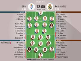 Formazioni ufficiali Eibar-Real Madrid, giornata 13 della Liga 2018/19. 24/11/2018. BeSoccer