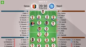 Formazioni ufficiali Genoa-Napoli, 12 giornata Serie A 2018-19. BeSoccer