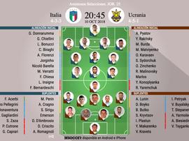 Formazioni ufficiali Italia-Ucraina, amichevole. BeSoccer