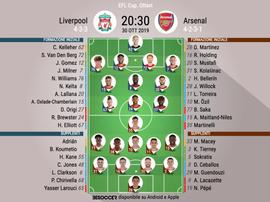 Formazioni ufficiali Liverpool-Arsenal. BeSoccer