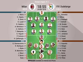 Formazioni ufficiali Milan-Dudelange. BeSoccer